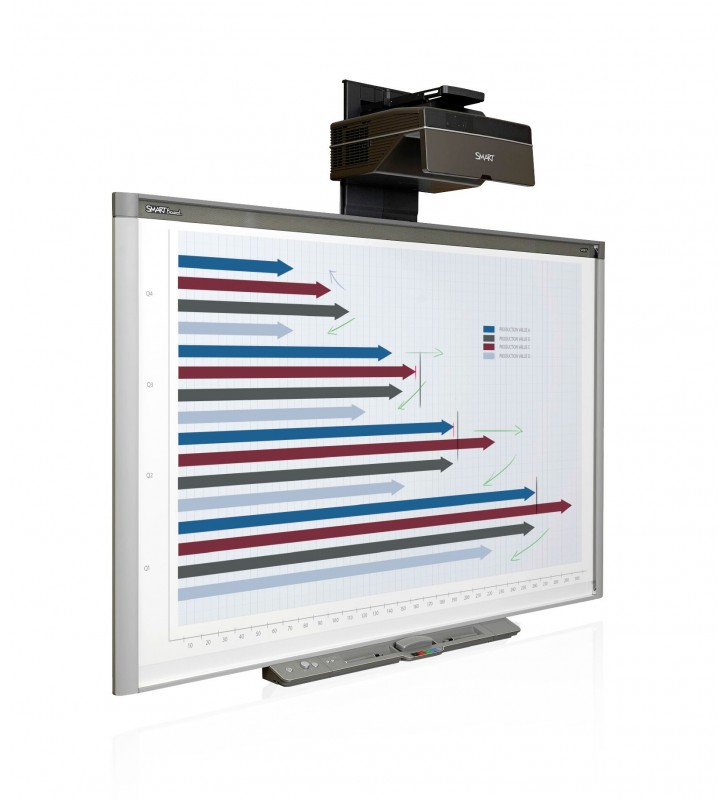 PIZARRA SMART BOARD 885 + Proyector SMART UX80 + SMART Meeting Pro